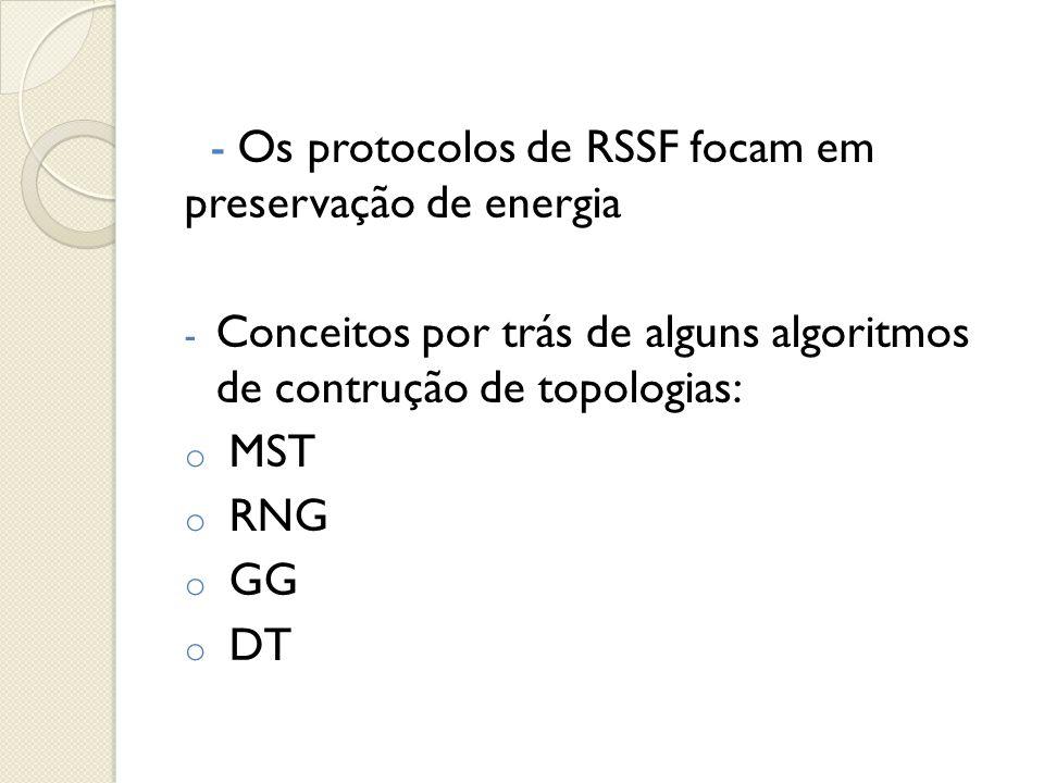 - Os protocolos de RSSF focam em preservação de energia - Conceitos por trás de alguns algoritmos de contrução de topologias: o MST o RNG o GG o DT