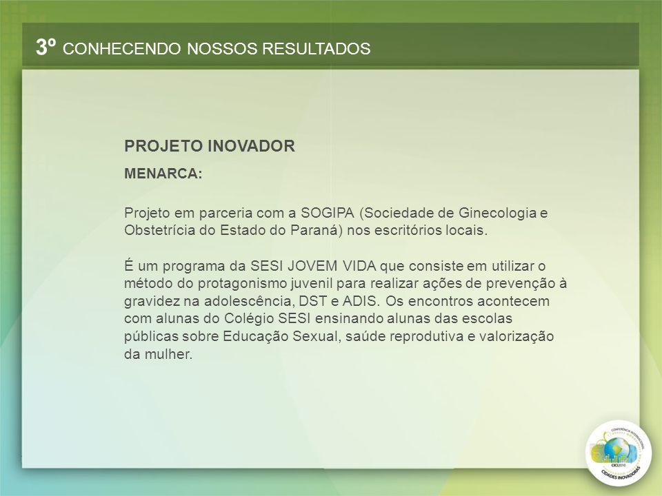 Projeto em parceria com a SOGIPA (Sociedade de Ginecologia e Obstetrícia do Estado do Paraná) nos escritórios locais. É um programa da SESI JOVEM VIDA