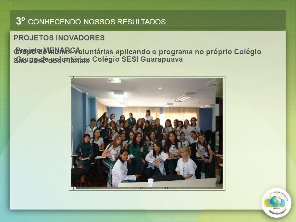 3º CONHECENDO NOSSOS RESULTADOS Projeto MENARCA Grupo de voluntárias Colégio SESI Guarapuava Grupo de alunas voluntárias aplicando o programa no própr