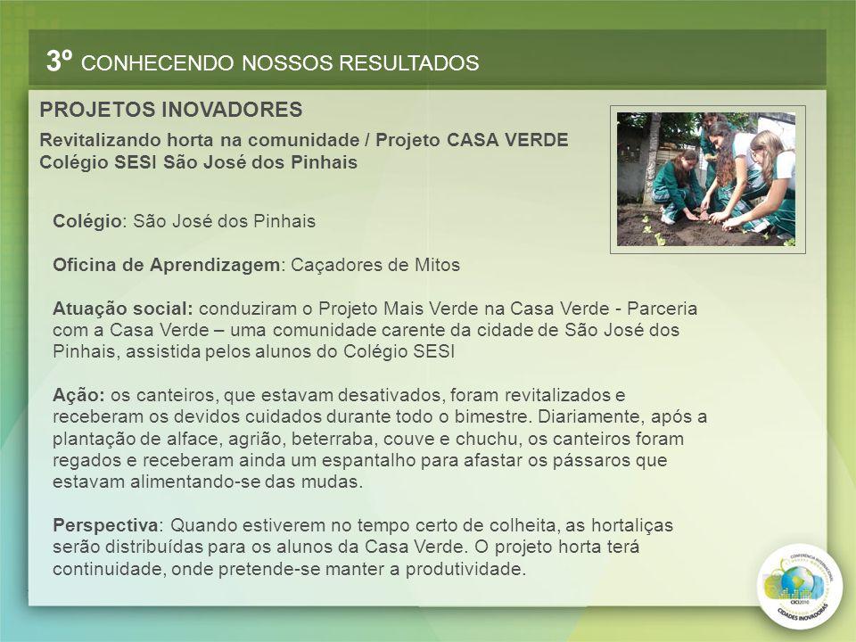 3º CONHECENDO NOSSOS RESULTADOS Colégio: São José dos Pinhais Oficina de Aprendizagem: Caçadores de Mitos Atuação social: conduziram o Projeto Mais Ve