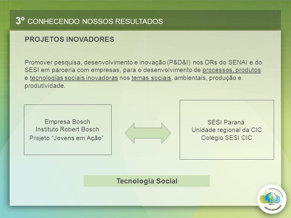 Promover pesquisa, desenvolvimento e inovação (P&D&I) nos DRs do SENAI e do SESI em parceria com empresas, para o desenvolvimento de processos, produt