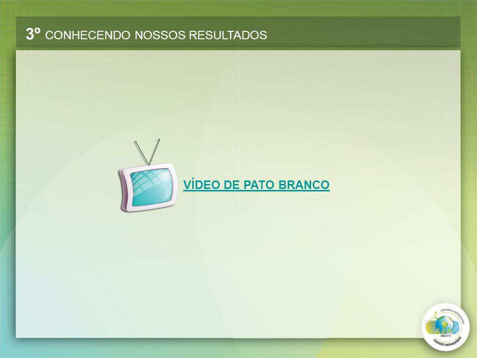 VÍDEO DE PATO BRANCO 3º CONHECENDO NOSSOS RESULTADOS
