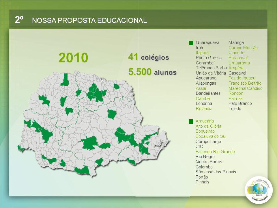 2010 41 colégios 5.500 alunos Araucária Alto da Glória Boqueirão Bocaiúva do Sul Campo Largo CIC Fazenda Rio Grande Rio Negro Quatro Barras Colombo Sã