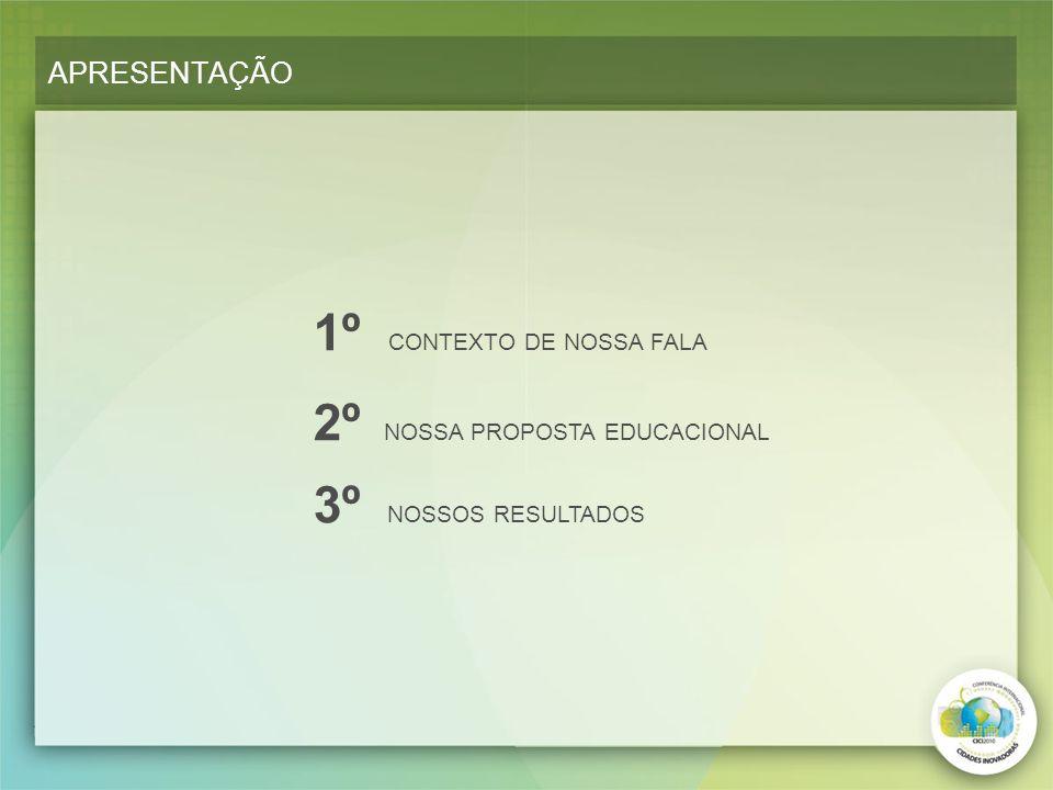 APRESENTAÇÃO 1º CONTEXTO DE NOSSA FALA 2º NOSSA PROPOSTA EDUCACIONAL 3º NOSSOS RESULTADOS