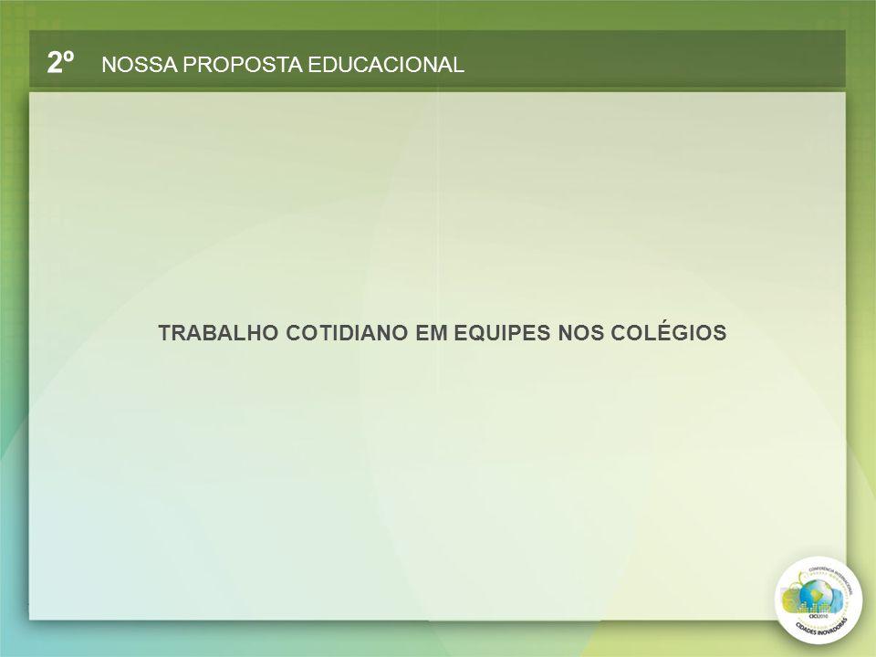 TRABALHO COTIDIANO EM EQUIPES NOS COLÉGIOS 2º NOSSA PROPOSTA EDUCACIONAL