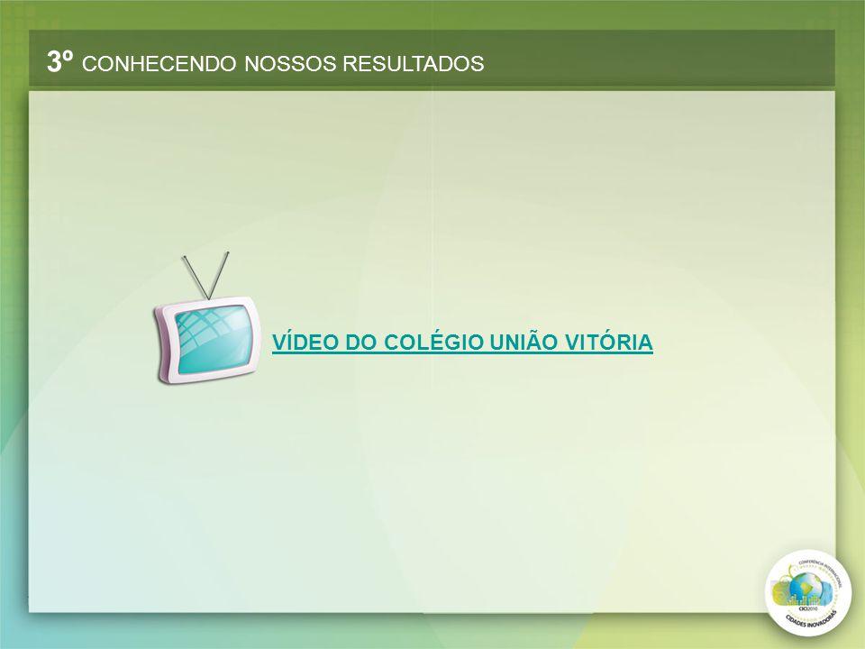 VÍDEO DO COLÉGIO UNIÃO VITÓRIA 3º CONHECENDO NOSSOS RESULTADOS