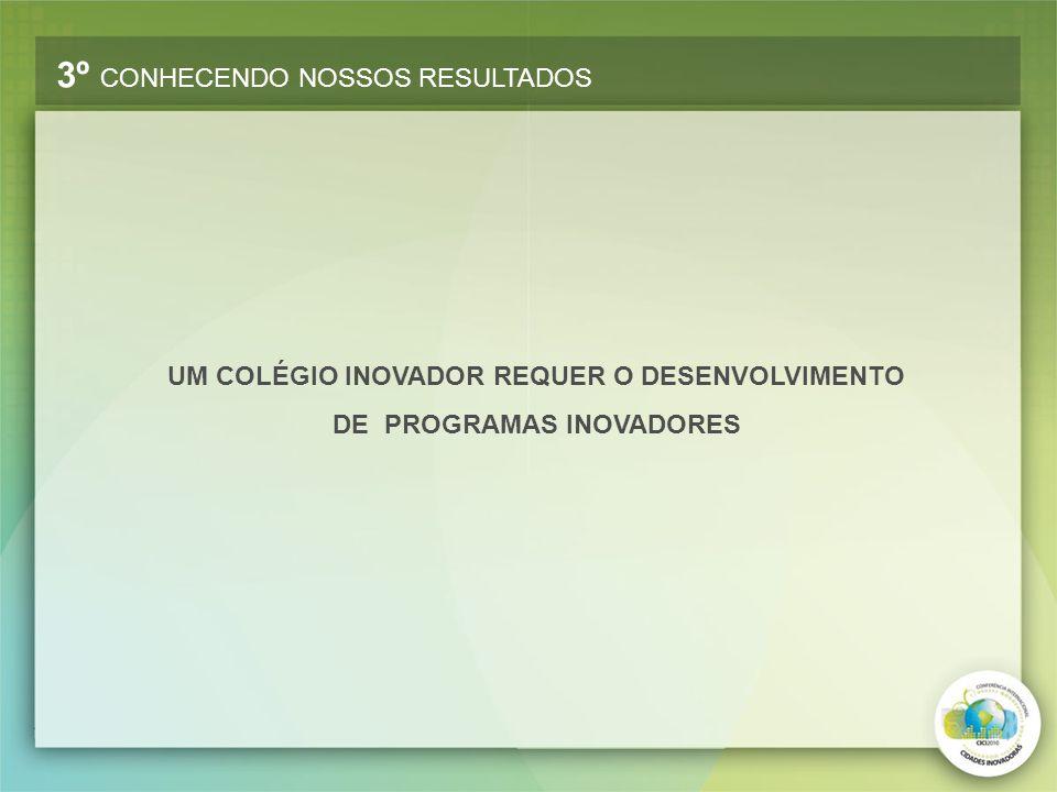 UM COLÉGIO INOVADOR REQUER O DESENVOLVIMENTO DE PROGRAMAS INOVADORES 3º CONHECENDO NOSSOS RESULTADOS