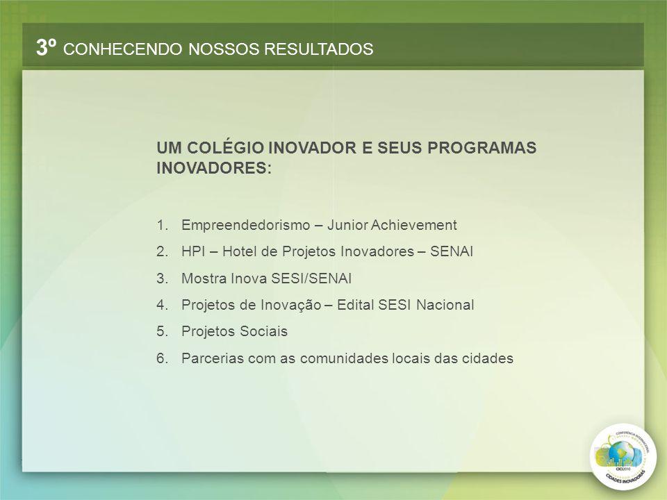 1.Empreendedorismo – Junior Achievement 2.HPI – Hotel de Projetos Inovadores – SENAI 3.Mostra Inova SESI/SENAI 4.Projetos de Inovação – Edital SESI Na