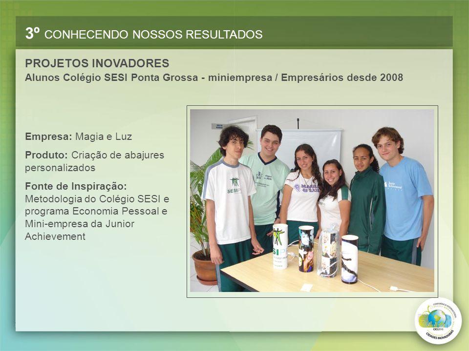 PROJETOS INOVADORES Alunos Colégio SESI Ponta Grossa - miniempresa / Empresários desde 2008 3º CONHECENDO NOSSOS RESULTADOS Empresa: Magia e Luz Produ