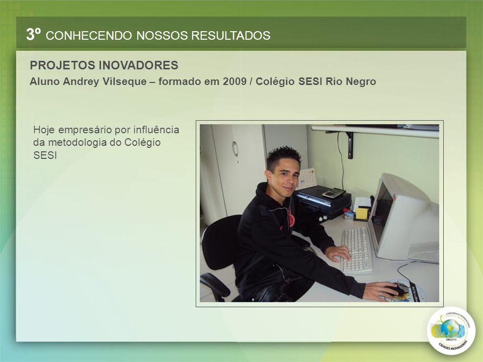 Hoje empresário por influência da metodologia do Colégio SESI 3º CONHECENDO NOSSOS RESULTADOS PROJETOS INOVADORES Aluno Andrey Vilseque – formado em 2