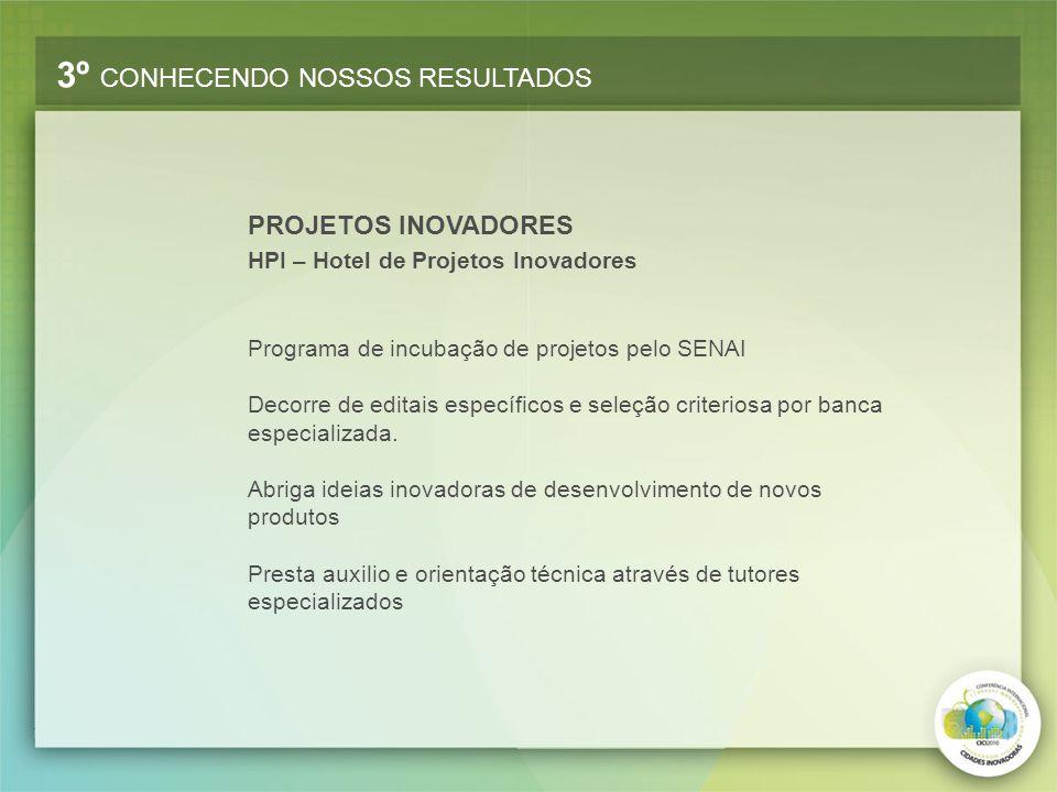 Programa de incubação de projetos pelo SENAI Decorre de editais específicos e seleção criteriosa por banca especializada. Abriga ideias inovadoras de