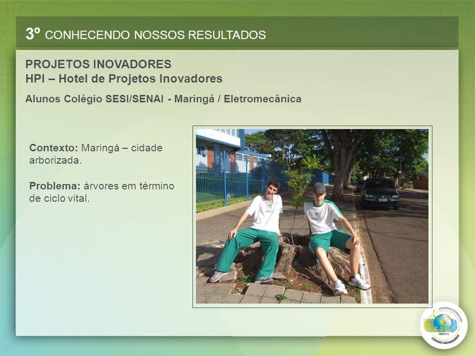 Alunos Colégio SESI/SENAI - Maringá / Eletromecânica 3º CONHECENDO NOSSOS RESULTADOS Contexto: Maringá – cidade arborizada. Problema: árvores em térmi