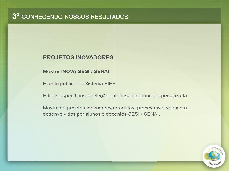PROJETOS INOVADORES 3º CONHECENDO NOSSOS RESULTADOS Mostra INOVA SESI / SENAI: Evento público do Sistema FIEP Editais específicos e seleção criteriosa