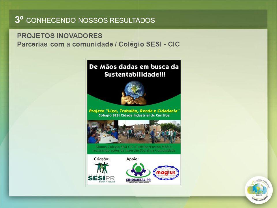 3º CONHECENDO NOSSOS RESULTADOS PROJETOS INOVADORES Parcerias com a comunidade / Colégio SESI - CIC