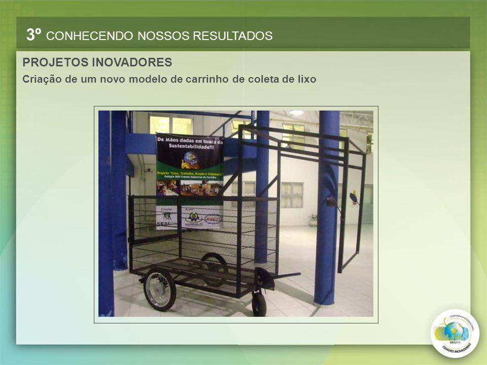 Criação de um novo modelo de carrinho de coleta de lixo 3º CONHECENDO NOSSOS RESULTADOS PROJETOS INOVADORES