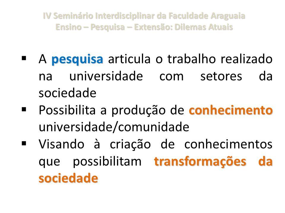 IV Seminário Interdisciplinar da Faculdade Araguaia Ensino – Pesquisa – Extensão: Dilemas Atuais pesquisa  A pesquisa articula o trabalho realizado n