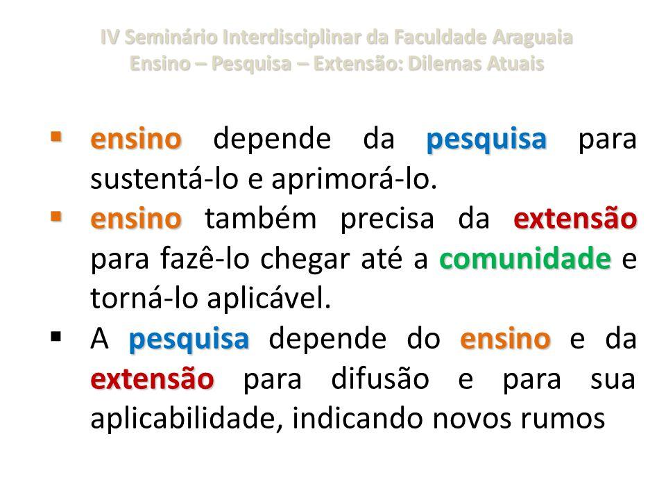 IV Seminário Interdisciplinar da Faculdade Araguaia Ensino – Pesquisa – Extensão: Dilemas Atuais  ensinopesquisa  ensino depende da pesquisa para su