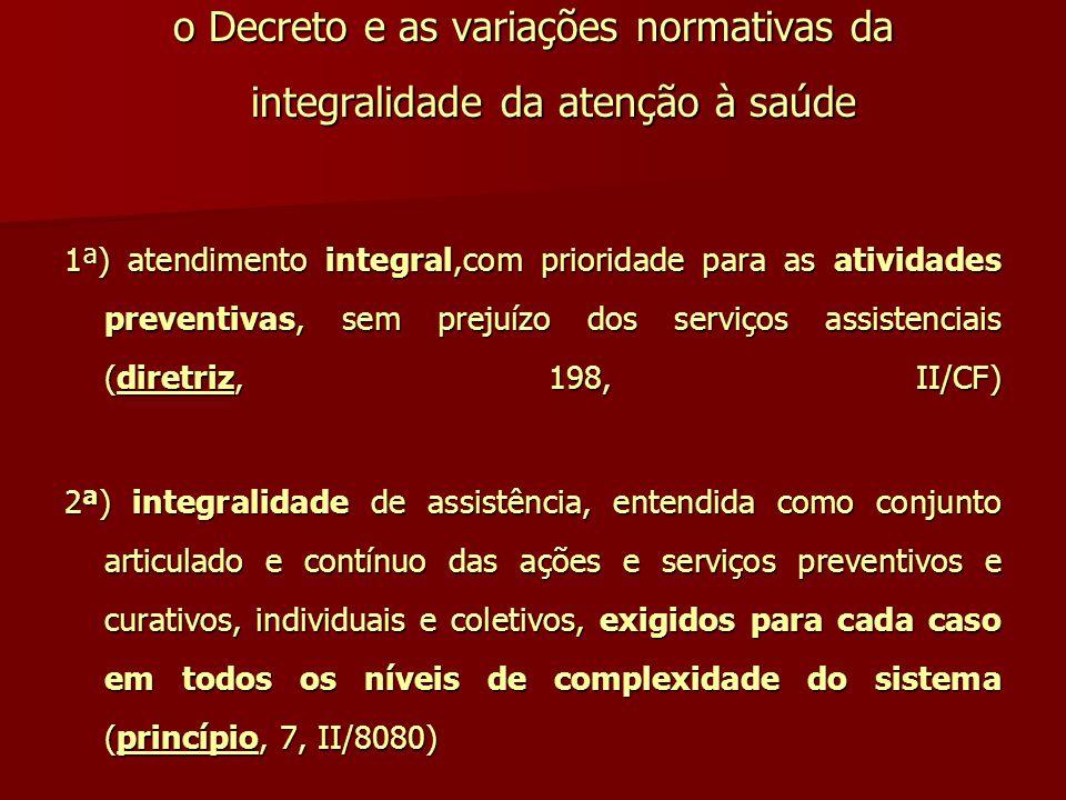 o Decreto e as variações normativas da integralidade da atenção à saúde 1ª) atendimento integral,com prioridade para as atividades preventivas, sem pr
