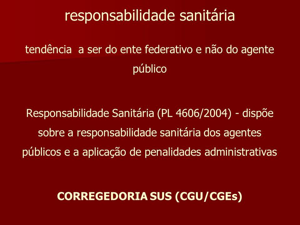 responsabilidade sanitária tendência a ser do ente federativo e não do agente público Responsabilidade Sanitária (PL 4606/2004) - dispõe sobre a respo