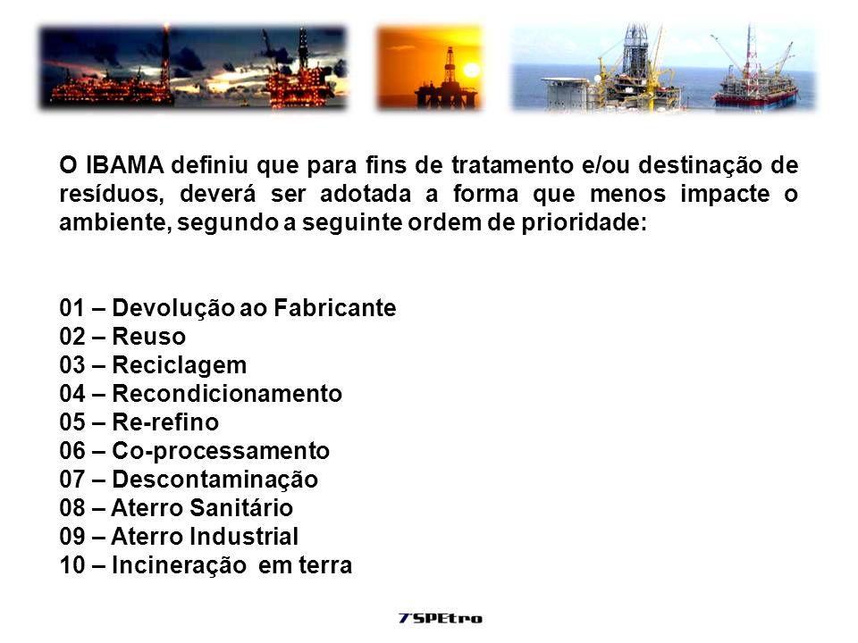 O IBAMA definiu que para fins de tratamento e/ou destinação de resíduos, deverá ser adotada a forma que menos impacte o ambiente, segundo a seguinte o