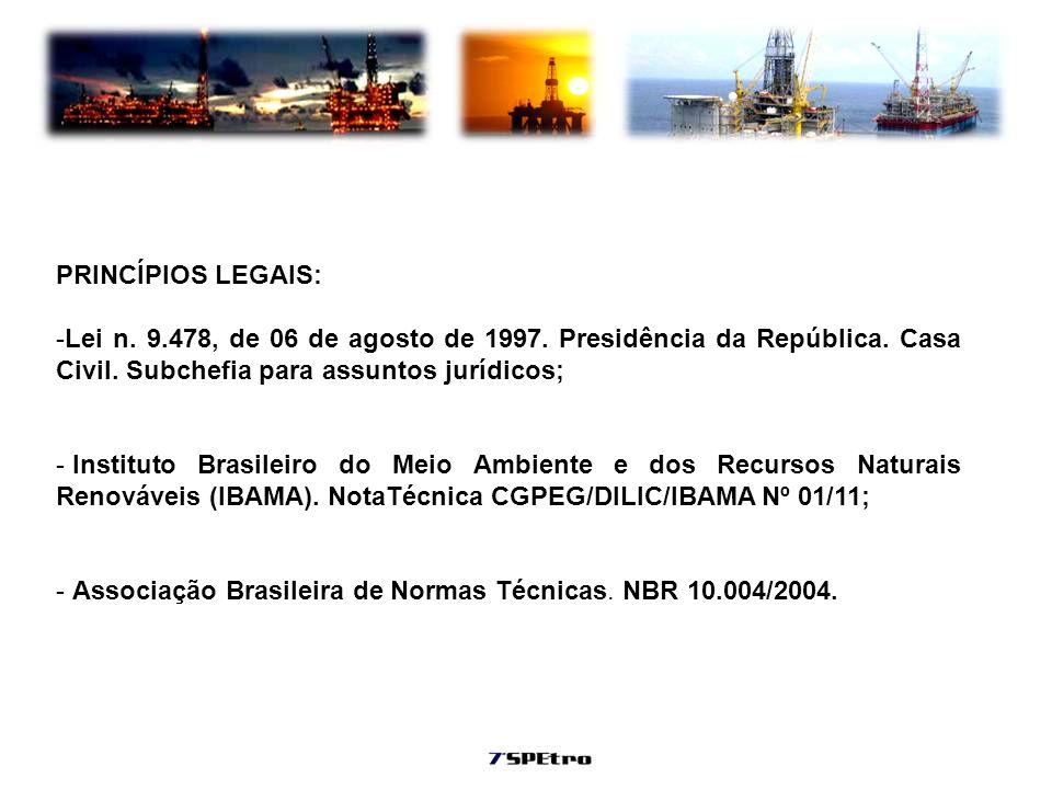 PRINCÍPIOS LEGAIS: -Lei n. 9.478, de 06 de agosto de 1997. Presidência da República. Casa Civil. Subchefia para assuntos jurídicos; - Instituto Brasil