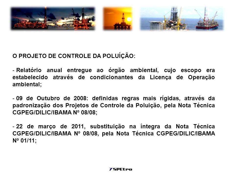 O PROJETO DE CONTROLE DA POLUÍÇÃO: - Relatório anual entregue ao órgão ambiental, cujo escopo era estabelecido através de condicionantes da Licença de