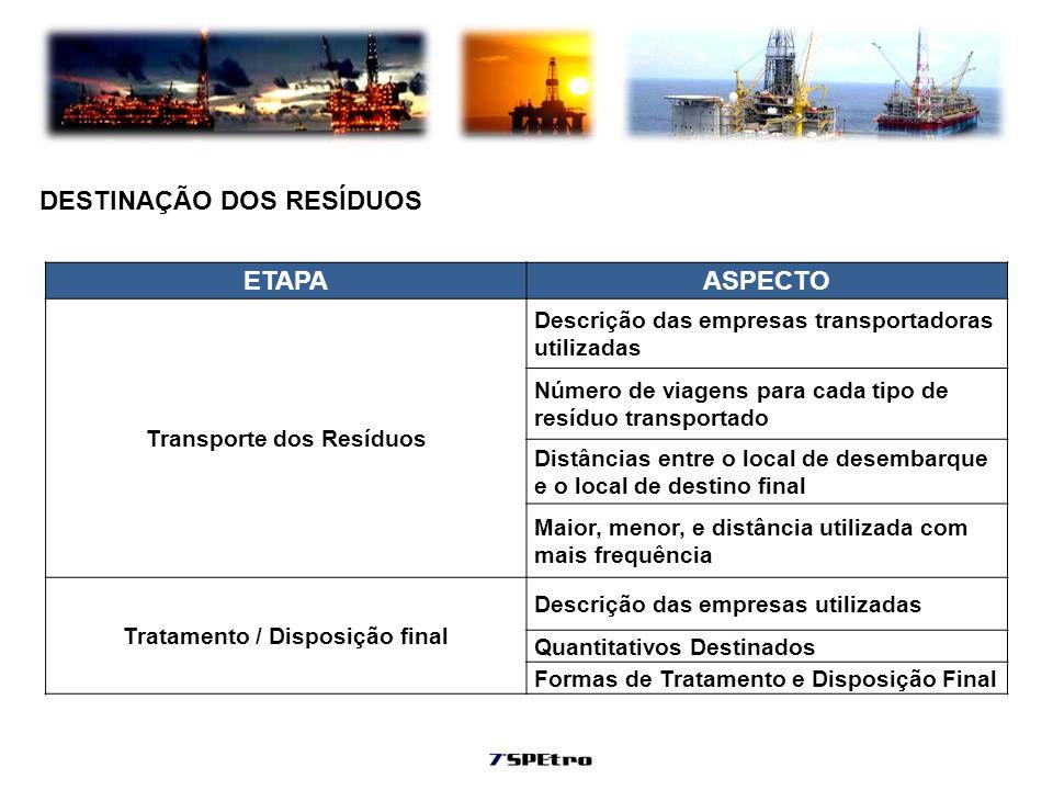 DESTINAÇÃO DOS RESÍDUOS ETAPAASPECTO Transporte dos Resíduos Descrição das empresas transportadoras utilizadas Número de viagens para cada tipo de res
