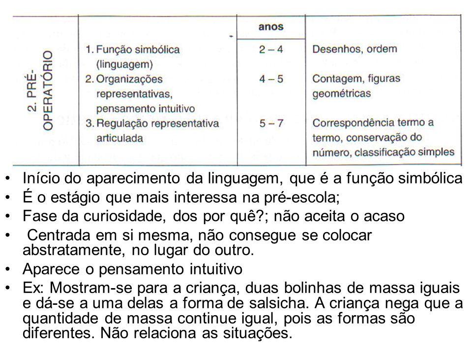 •Início do aparecimento da linguagem, que é a função simbólica •É o estágio que mais interessa na pré-escola; •Fase da curiosidade, dos por quê?; não