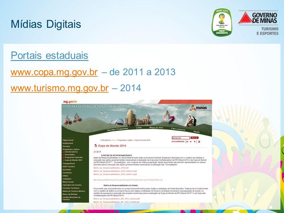 Mídias Digitais Portais estaduais www.copa.mg.gov.brwww.copa.mg.gov.br – de 2011 a 2013 www.turismo.mg.gov.brwww.turismo.mg.gov.br – 2014