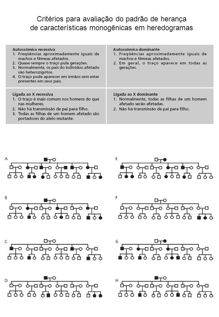 Critérios para avaliação do padrão de herança de características monogênicas em heredogramas