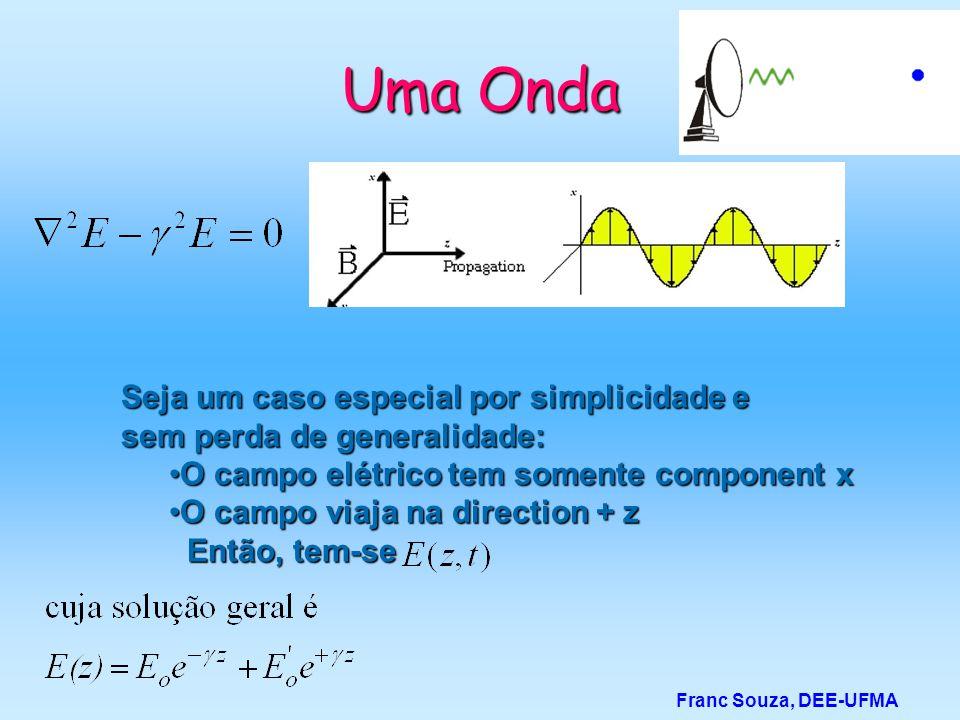 Uma Onda Seja um caso especial por simplicidade e sem perda de generalidade: •O campo elétrico tem somente component x •O campo viaja na direction + z