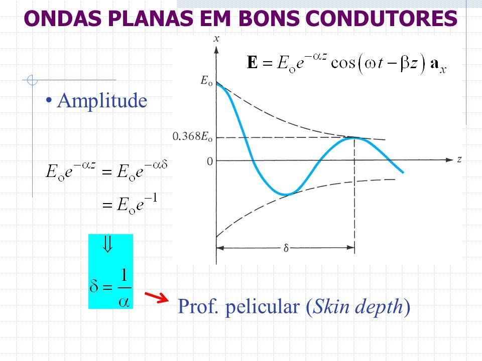 ONDAS PLANAS EM BONS CONDUTORES • Amplitude Prof. pelicular (Skin depth)