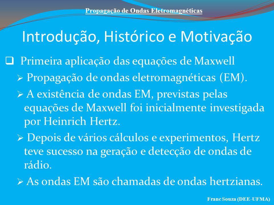 Introdução, Histórico e Motivação  Aplicações Diretas da Teoria de Ondas EM  Área: Telecomunicações Franc Souza (DEE-UFMA) Propagação de Ondas Eletromagnéticas  Canal de comunicação = Espaço livre