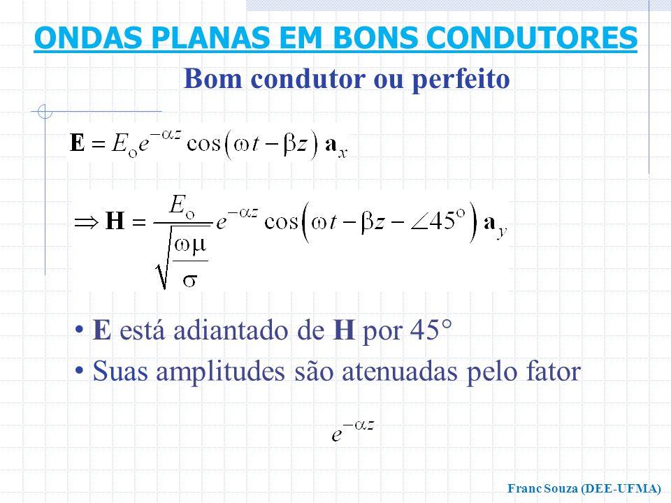 • E está adiantado de H por 45° • Suas amplitudes são atenuadas pelo fator Bom condutor ou perfeito ONDAS PLANAS EM BONS CONDUTORES Franc Souza (DEE-U