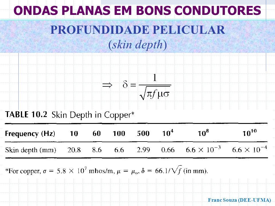 PROFUNDIDADE PELICULAR (skin depth) PROFUNDIDADE PELICULAR (skin depth) ONDAS PLANAS EM BONS CONDUTORES Franc Souza (DEE-UFMA)