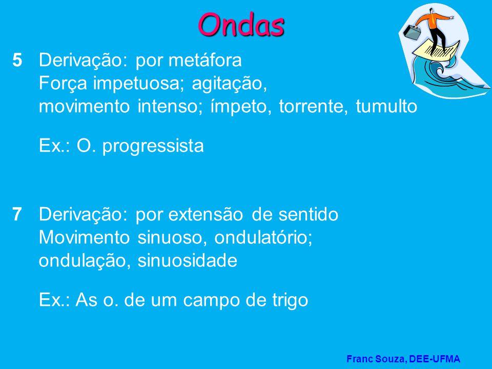 Franc Souza, DEE-UFMA Condutores ou Dielétricos.(1)  O meio se comporta como um dielétrico.