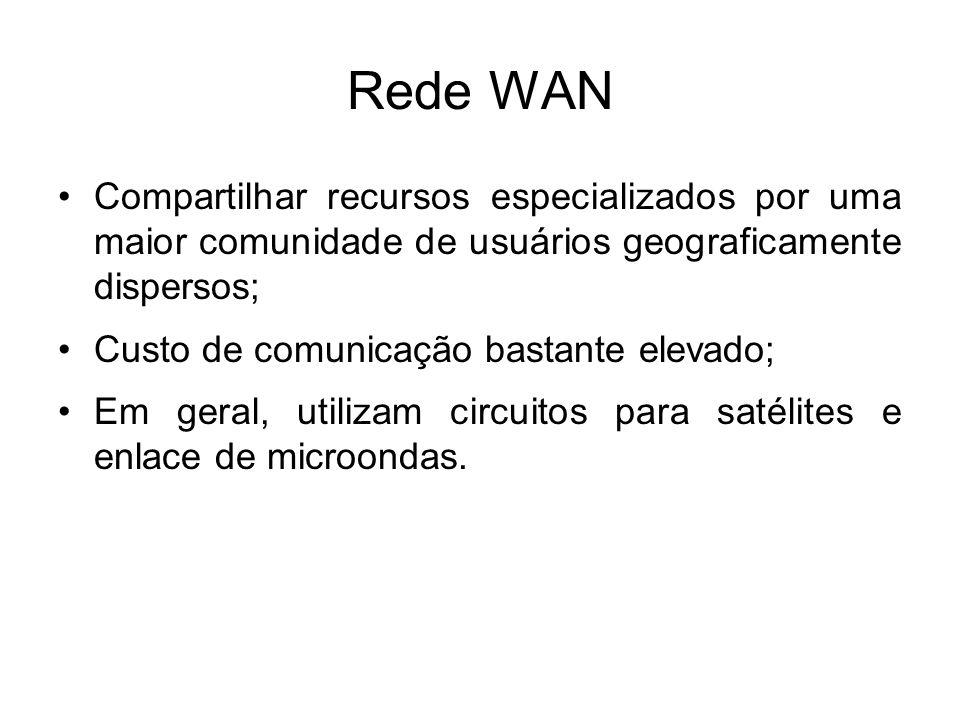 Rede WAN •Compartilhar recursos especializados por uma maior comunidade de usuários geograficamente dispersos; •Custo de comunicação bastante elevado;