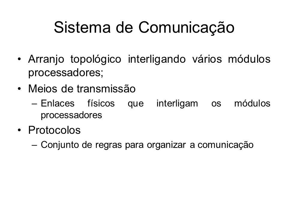 Sistema de Comunicação •Arranjo topológico interligando vários módulos processadores; •Meios de transmissão –Enlaces físicos que interligam os módulos