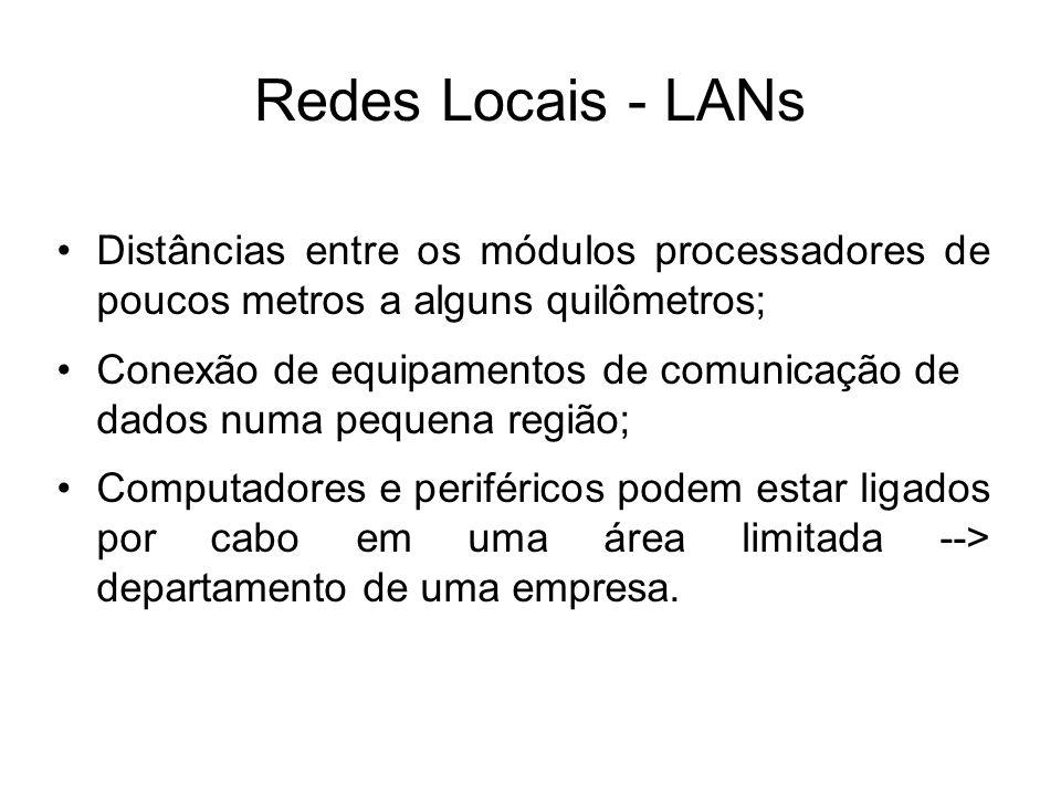 Redes Locais - LANs •Distâncias entre os módulos processadores de poucos metros a alguns quilômetros; •Conexão de equipamentos de comunicação de dados