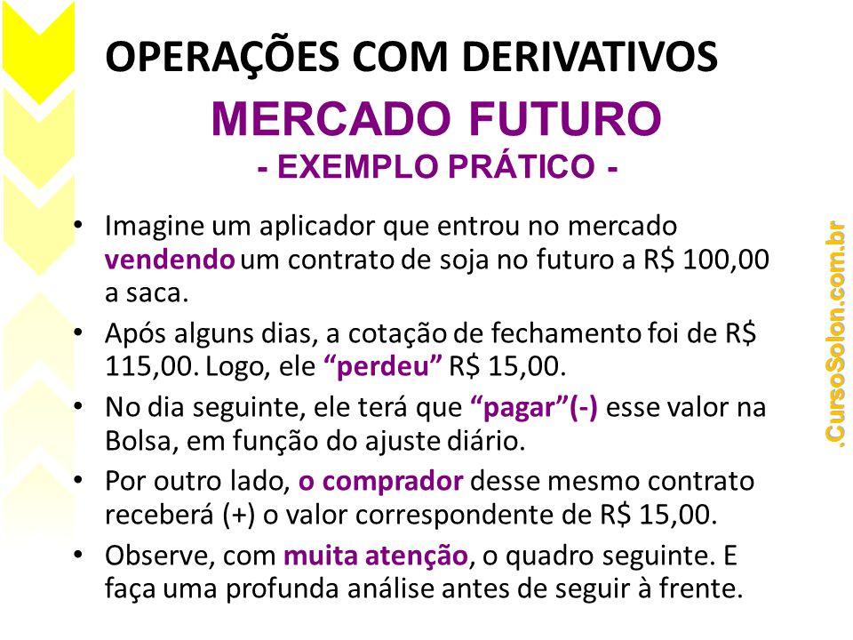OPERAÇÕES COM DERIVATIVOS • Imagine um aplicador que entrou no mercado vendendo um contrato de soja no futuro a R$ 100,00 a saca.