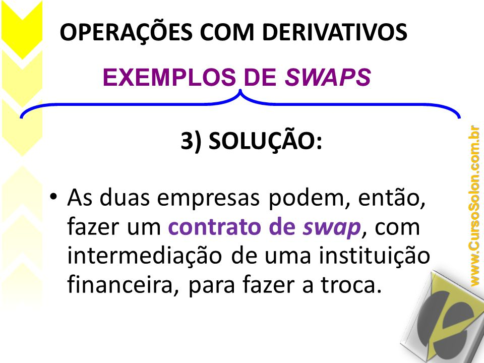 OPERAÇÕES COM DERIVATIVOS 3) SOLUÇÃO: • As duas empresas podem, então, fazer um contrato de swap, com intermediação de uma instituição financeira, para fazer a troca.