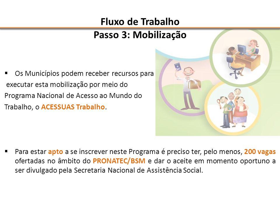 Fluxo de Trabalho Passo 3: Mobilização  Os Municípios podem receber recursos para executar esta mobilização por meio do Programa Nacional de Acesso ao Mundo do Trabalho, o ACESSUAS Trabalho.
