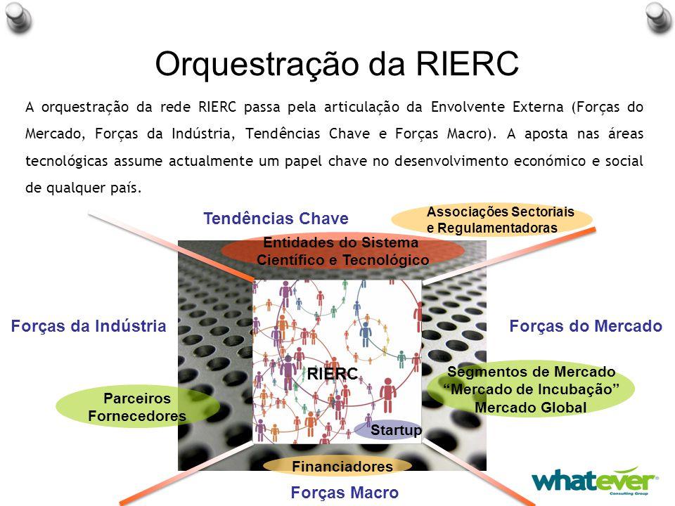 Orquestração da RIERC A orquestração da rede RIERC passa pela articulação da Envolvente Externa (Forças do Mercado, Forças da Indústria, Tendências Chave e Forças Macro).