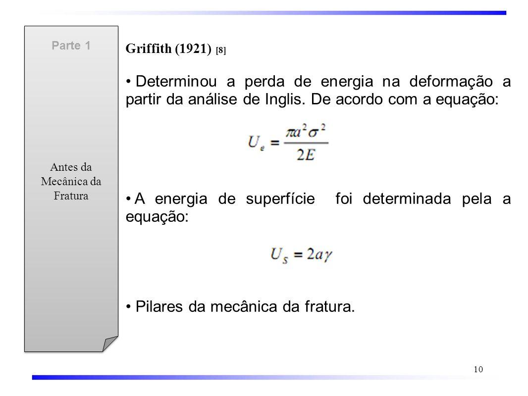 Antes da Mecânica da Fratura Parte 1 10 Griffith (1921) [8] • Determinou a perda de energia na deformação a partir da análise de Inglis.