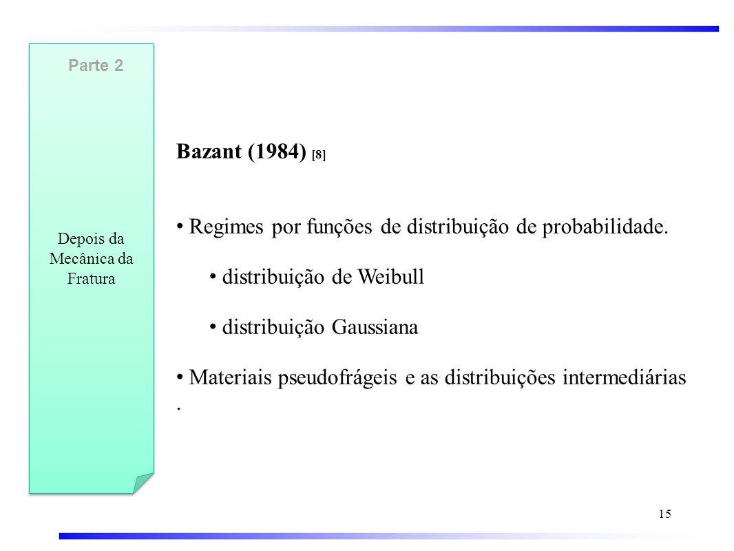 Bazant (1984) [8] • Regimes por funções de distribuição de probabilidade.