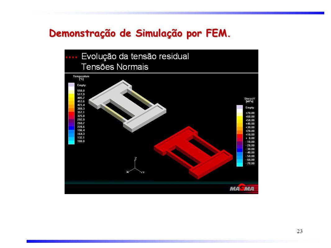 23 Demonstração de Simulação por FEM.
