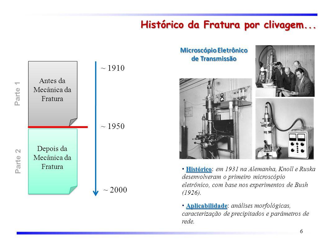 Histórico • Histórico: em 1931 na Alemanha, Knoll e Ruska desenvolveram o primeiro microscópio eletrônico, com base nos experimentos de Bush (1926).