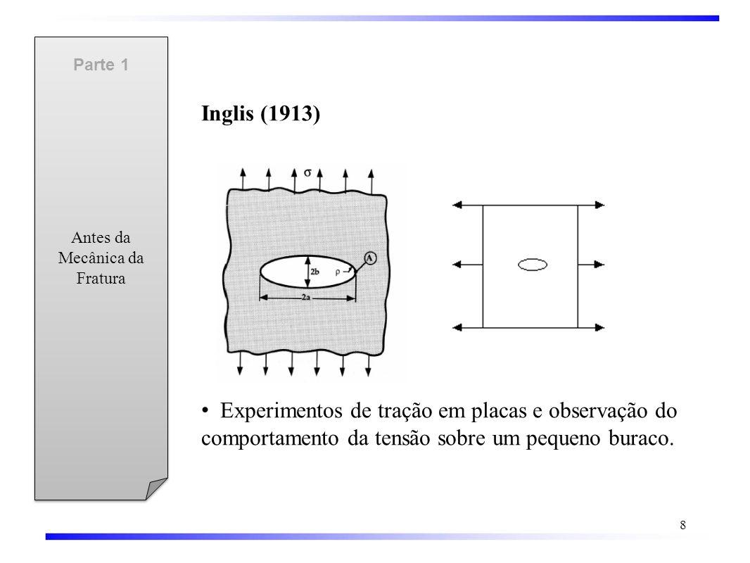 Antes da Mecânica da Fratura Parte 1 8 Inglis (1913) • Experimentos de tração em placas e observação do comportamento da tensão sobre um pequeno buraco.