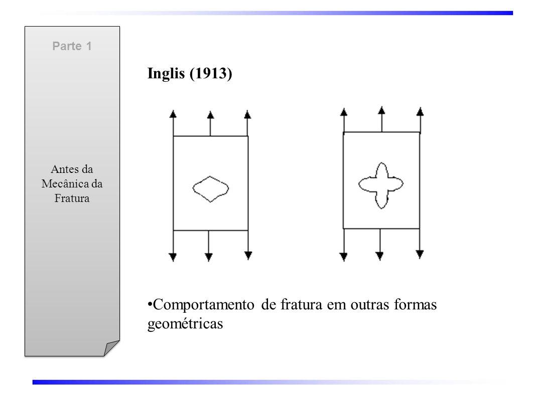 Inglis (1913) • Comportamento de fratura em outras formas geométricas Antes da Mecânica da Fratura Parte 1