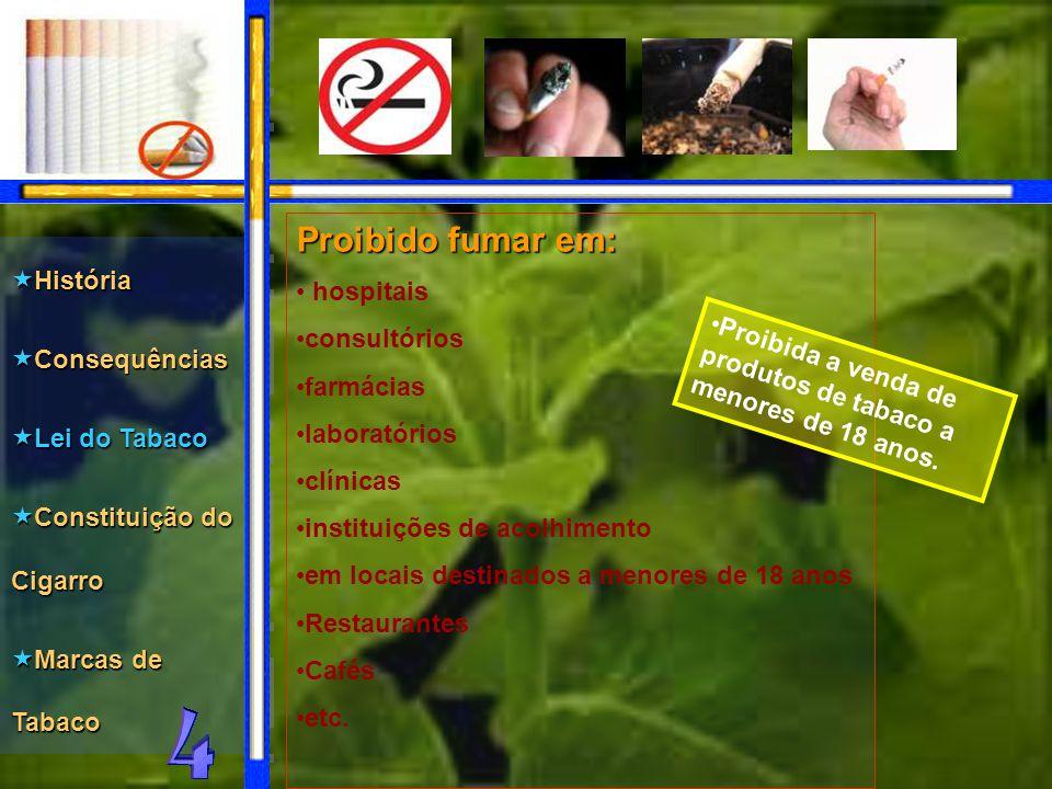 Proibido fumar em: • hospitais •consultórios •farmácias •laboratórios •clínicas •instituições de acolhimento •em locais destinados a menores de 18 anos •Restaurantes •Cafés •etc.